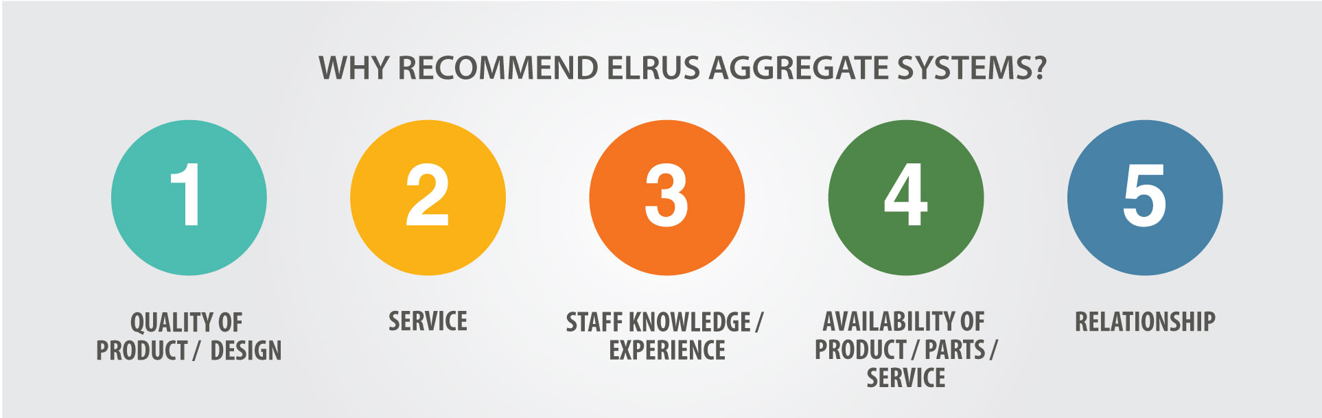 elrus_main_why_recommend