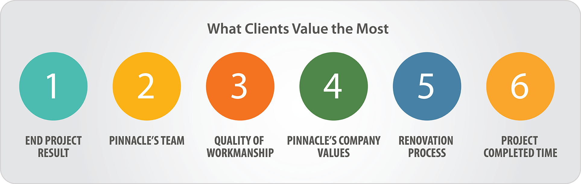 what-clients-value-1024x324