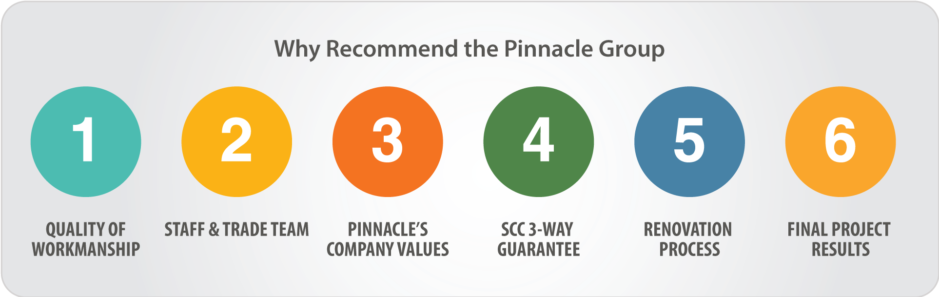 pinnacle_why_recommend