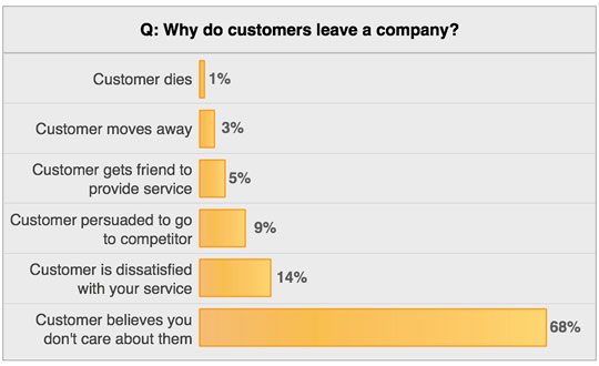 reasons for leaving a company