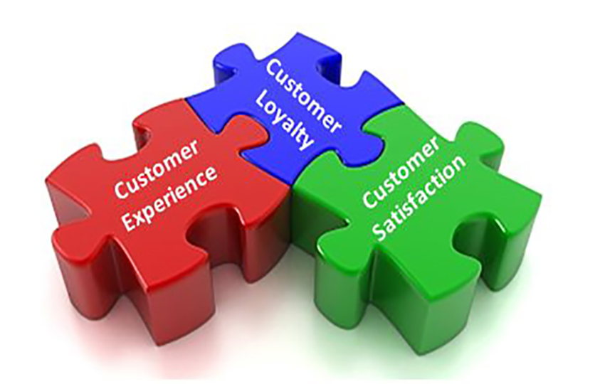 customer loyalty and customer satisfaction Customer loyalty is the result of consistently positive emotional experience, physical attribute-based satisfaction and perceived value of an experience, which includes the product or services consider who you yourself are loyal to.